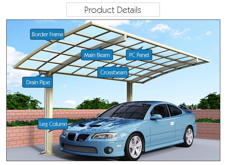 SUNSHIELD Carport - Alu Carport with PC Panel - Polycarbonate Carport for Sale - Aluminum Carport AwningsProduct Details