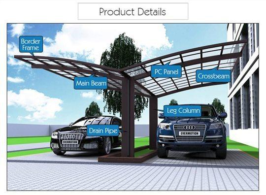 SUNSHIELD Carport - Alu Carport with PC Panel - Polycarbonate Carport for Sale - Aluminum Carport Awnings Product Details (2)