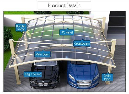 SUNSHIELD Carport - Alu Carport with PC Panel - Polycarbonate Carport for Sale - Aluminum Carport Awnings Product Details