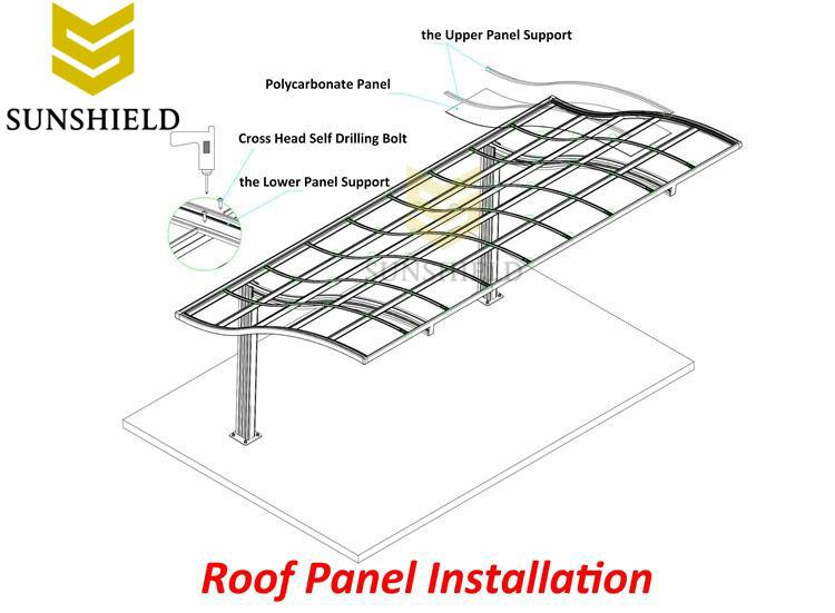 Roof Panel Installation - Build Your Own Carport - Sunshield Shelter